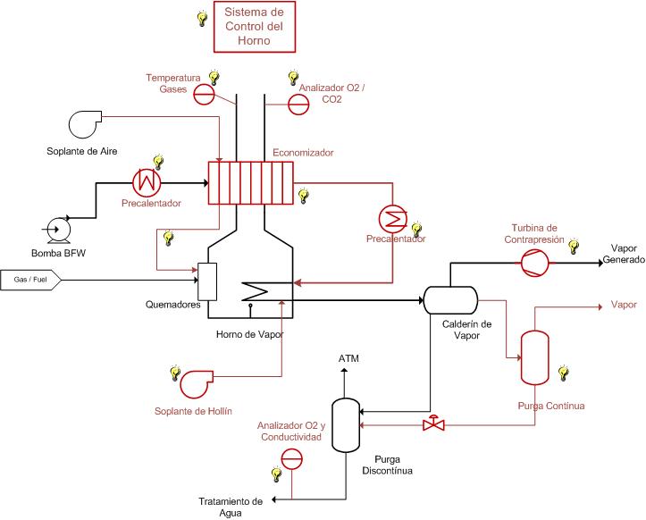 Mapa Caldera Transparente