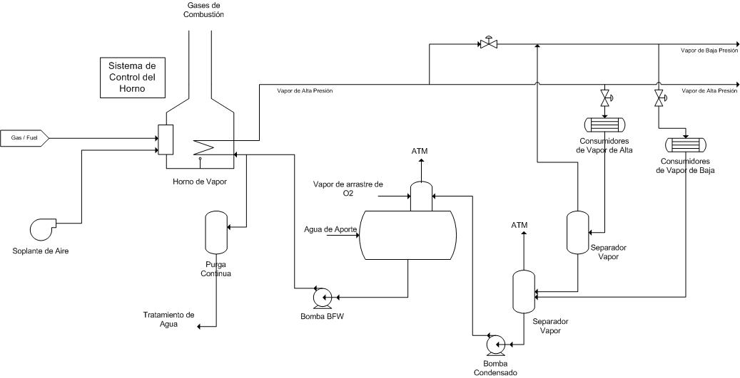 Mapa Vapor
